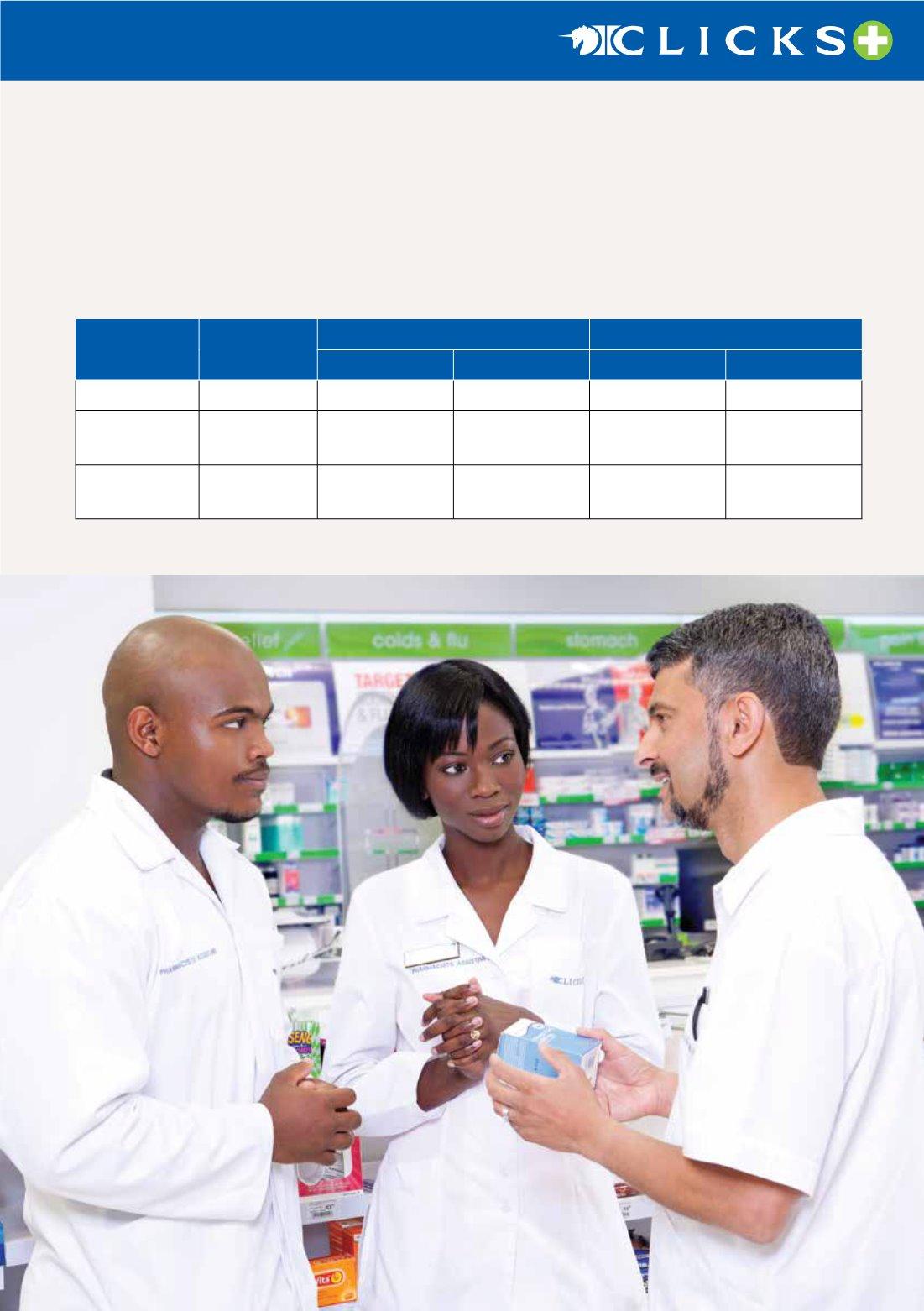 Pharmacist Assistant - Durbanville 21